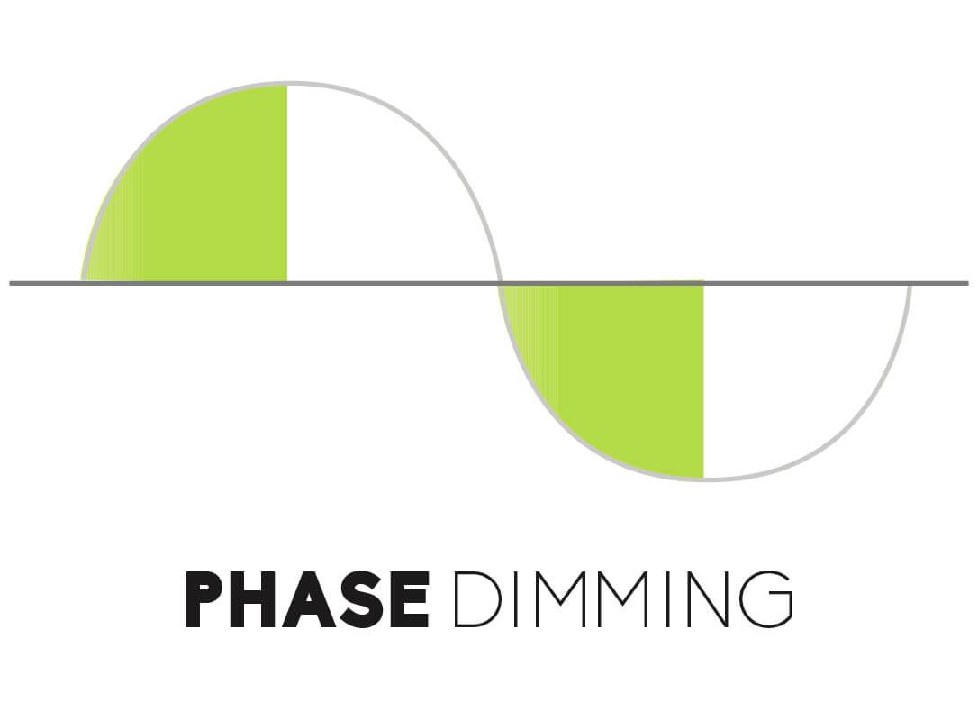 dimming-PHA.jpg